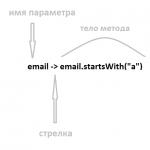 Java лямбда выражения примеры