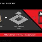 Amd athlon 5350 характеристики