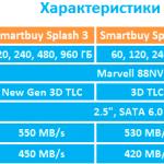 120 Гб ssd накопитель smartbuy splash