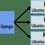 Docker руководство для начинающих