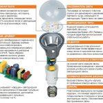 Led лампы эквивалент лампы накаливания